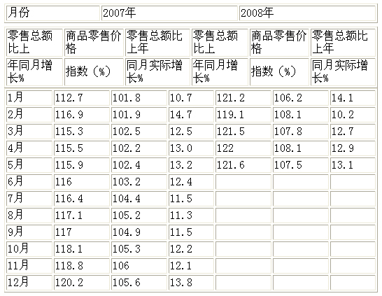 三架马车gdp增长贡献率_消费成 三驾马车 头筹 对GDP贡献率继续超投资