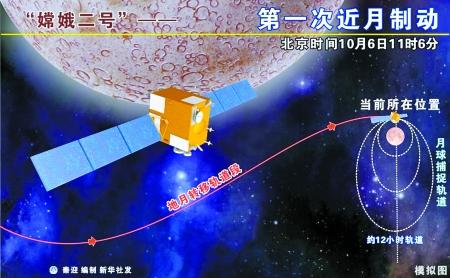 河南小伙设计嫦娥二号防雷方案 保驾嫦娥奔月