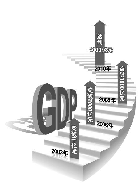 河南gdp排名_2018河南地级市gdp