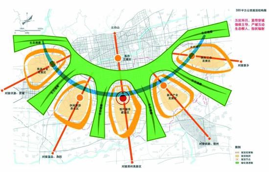 焦作新区空间发展战略规划针对焦作新区在空间拓展、功能布局、产业发展、环境塑造、文化承扬方面的发展目标,规划提出五大战略:区域融合,郑焦一体;指状辐射,复合集聚;创新产业,成就财富;滴水织绿,城野共生;古承今扬,覃怀标杆。